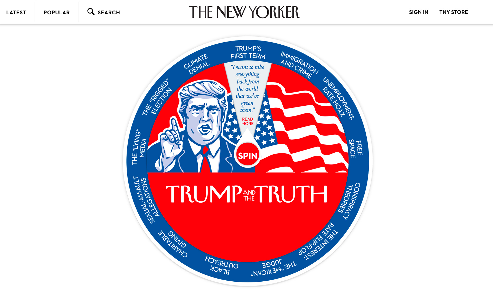 The New Yorker - Trump and the Truth